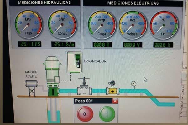 INGENIERÍA PROYECTOS Y SERVICIOS ELÉCTRICOS IPSE - Tableros de Control Automatizados