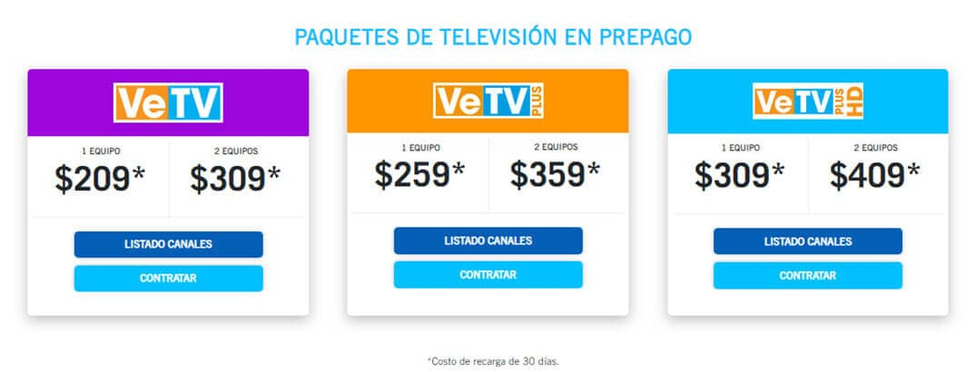 COGNITIVE TECHNOLOGY SOLUTIONS - PAQUETES VETV PREPAGO