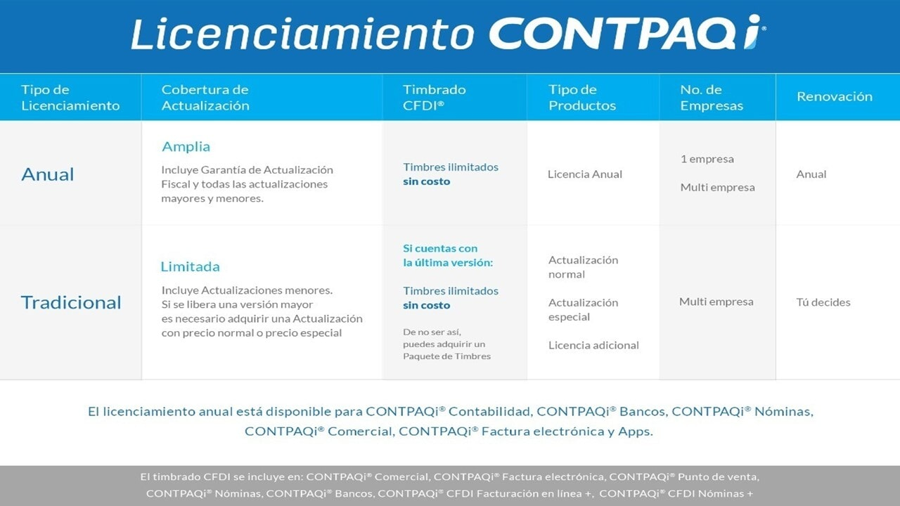 COMPUTER PROGRAMS AND SERVICES - Licenciamiento CONTPAQi