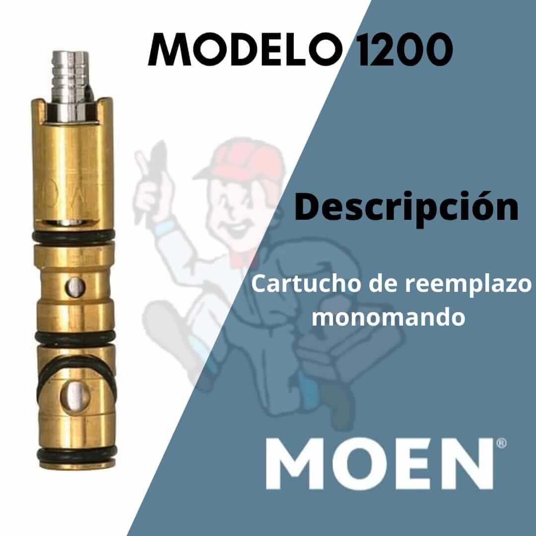PLOMERÍA Y ELECTRICIDAD NUEVA INTERNACIONAL - 1200
